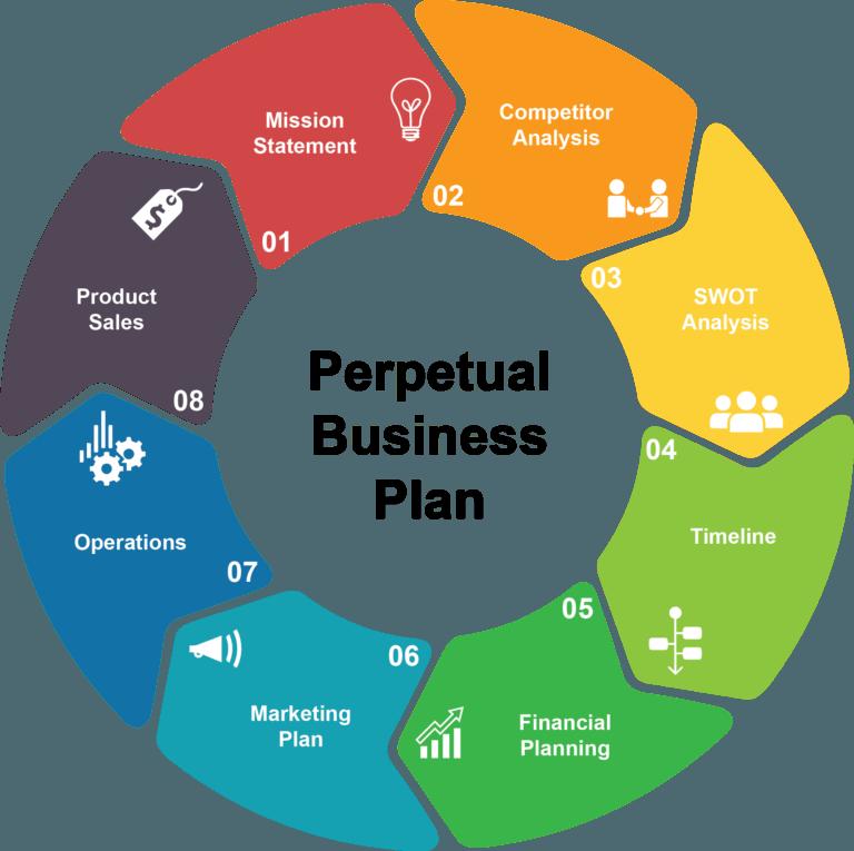 strategie digitale comment creer gerer et optimiser son entreprise